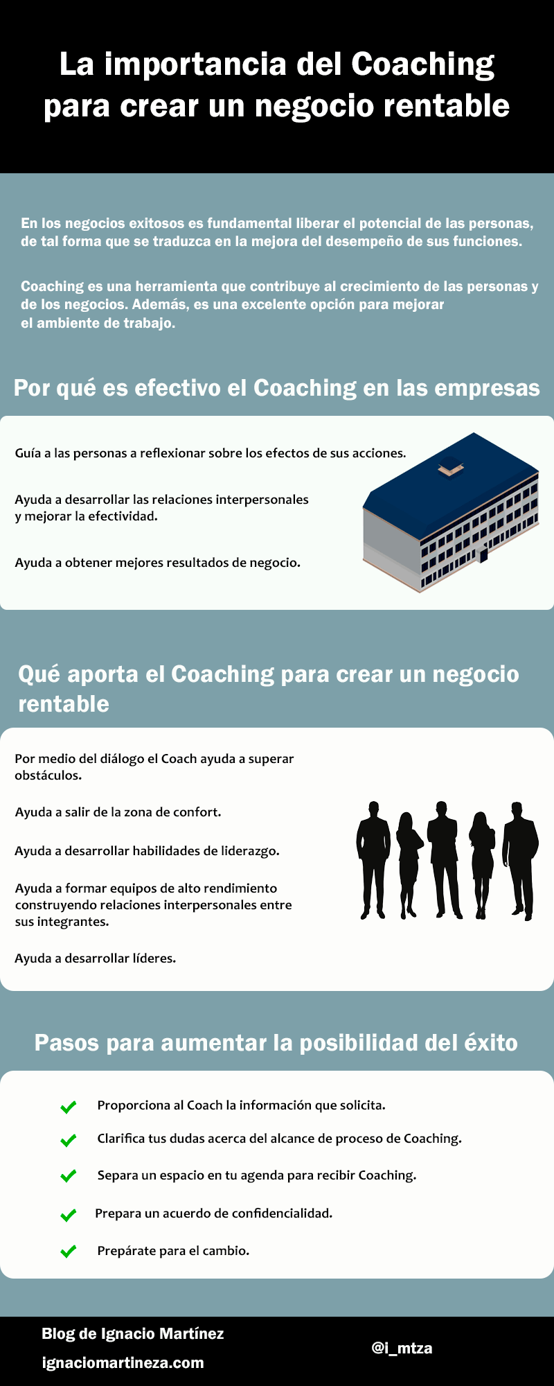 Infografía Coaching crear un negocio rentable